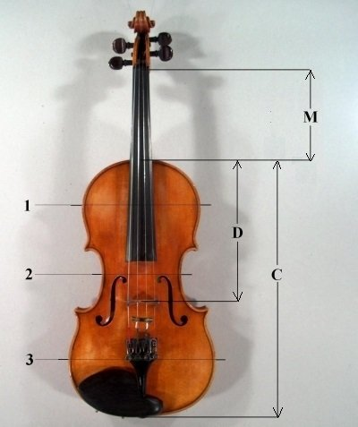 Dimensions to give to define the size of an instrument.