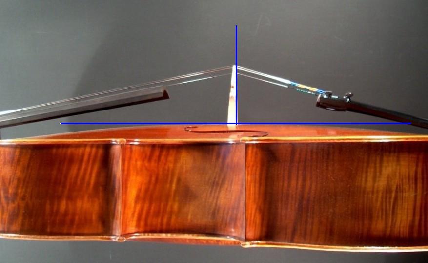 Angle du chevalet et des cordes sur un violoncelle